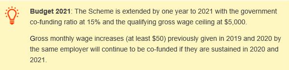 WCS budget 2021