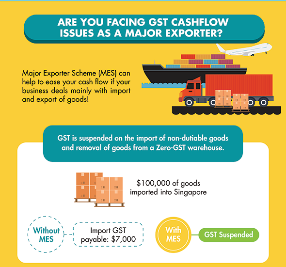 Are you facing GST Cashflow issues as a major exporter?