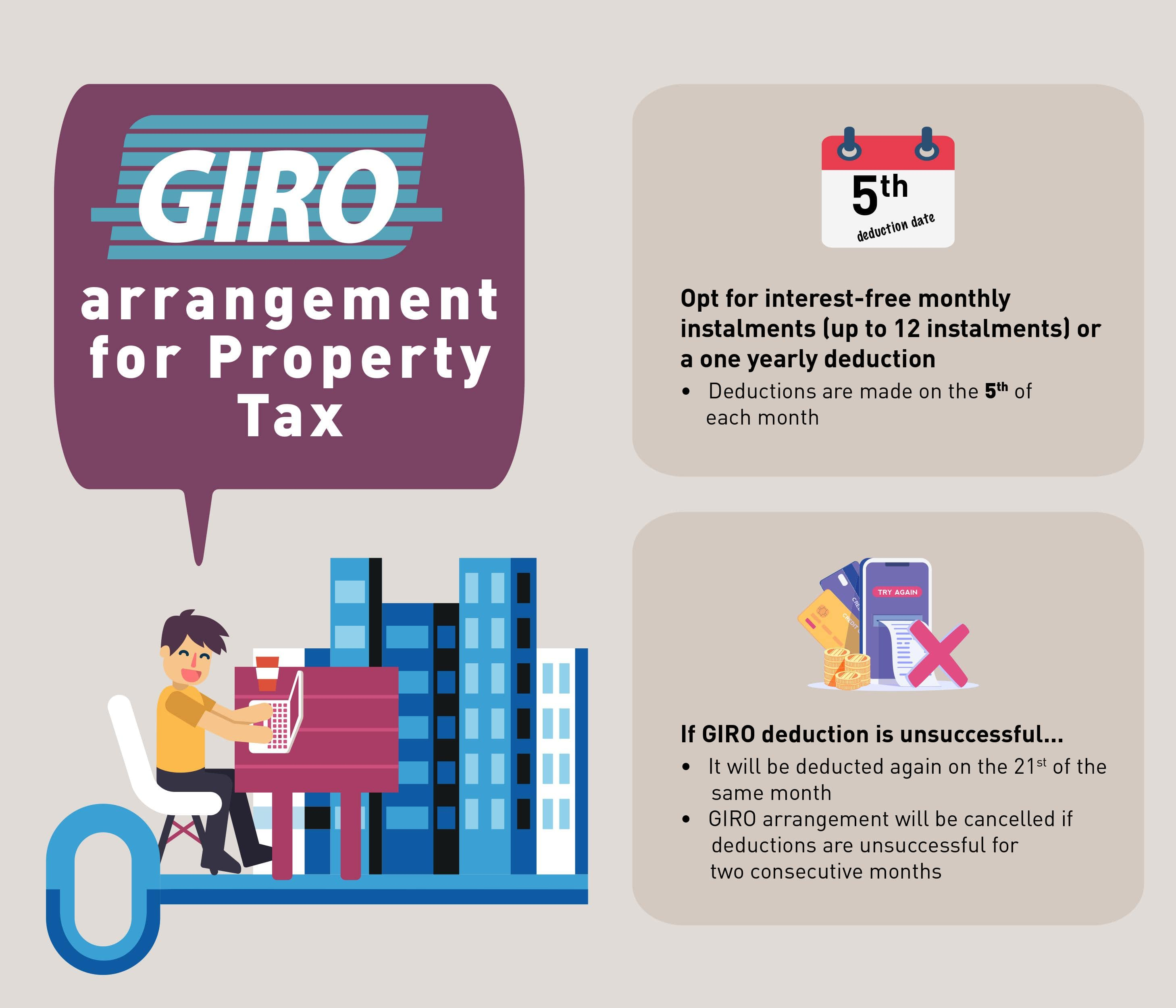 GIRO arrangement for Property Tax