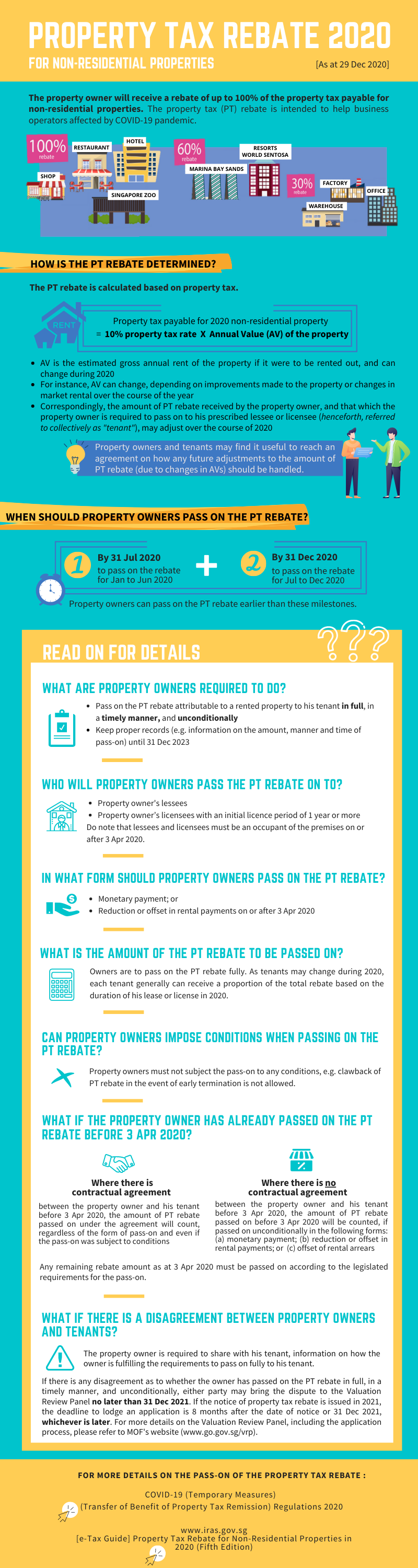 Infographic-Property Tax Rebate 2020 for Non_Residential Properties